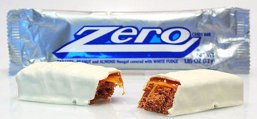 Popular Candy Bars Nostalgia And Now