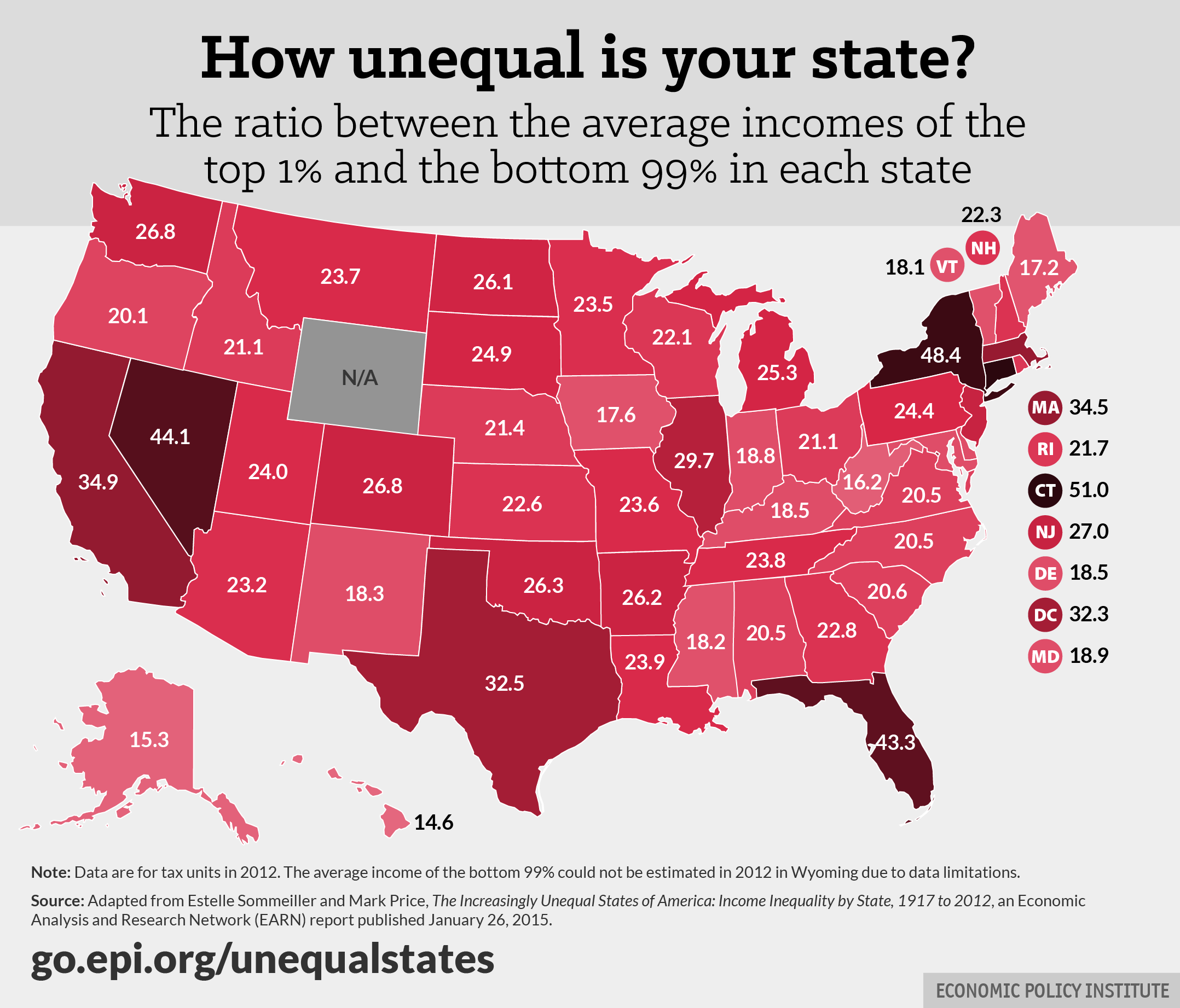 a history of income inequality in the united states But forces of rising inequality are operating throughout the united states, as a new study by researchers at the economic policy institute makes clear the study, which measures income inequality by state, metro area and county, shows that inequality has risen in every state since the 1970s.