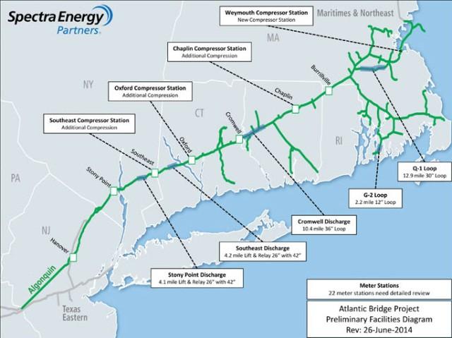 Spectra-Energy_New-England_Atlantic-Bridge-Project_Pipeline