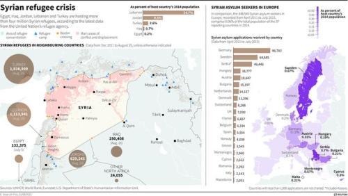 Syria-refugees