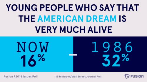 americandream_poll_1b-1